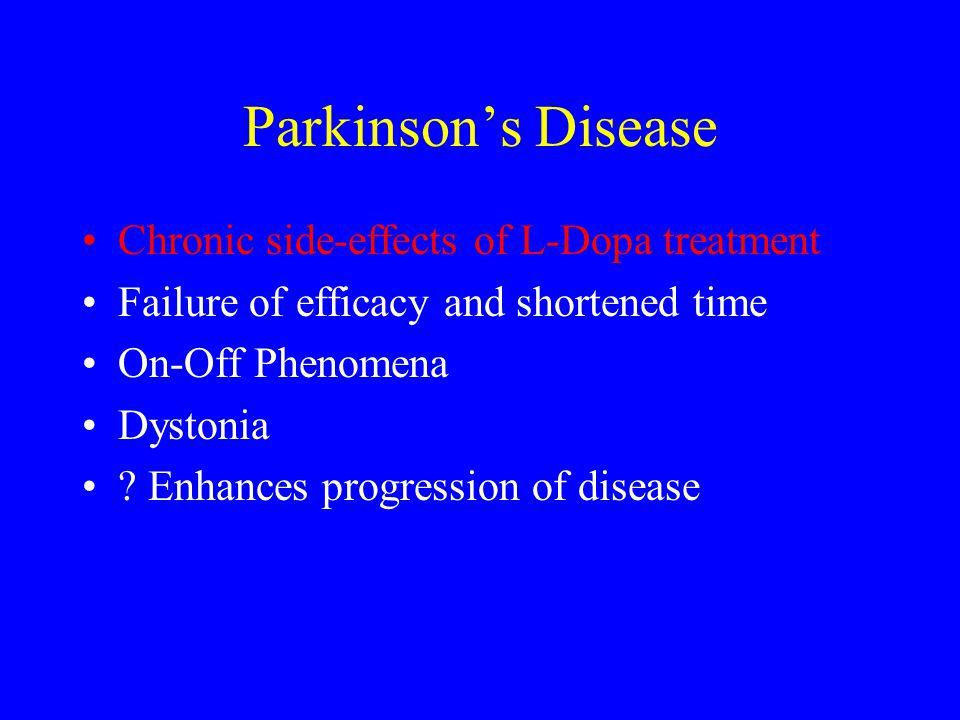Parkinson's Disease Chronic side-effects of L-Dopa treatment Failure of efficacy and shortened time On-Off Phenomena Dystonia ? Enhances progression o