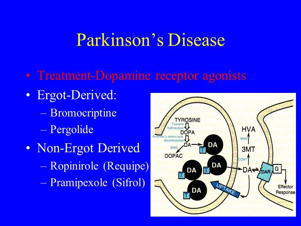 Parkinson's Disease Treatment-Dopamine receptor agonists Ergot-Derived: –Bromocriptine –Pergolide Non-Ergot Derived –Ropinirole (Requipe) –Pramipexole