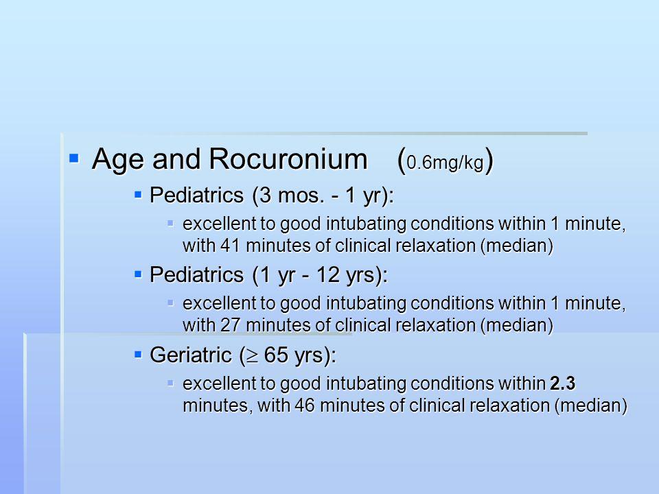  Age and Rocuronium ( 0.6mg/kg )  Pediatrics (3 mos.