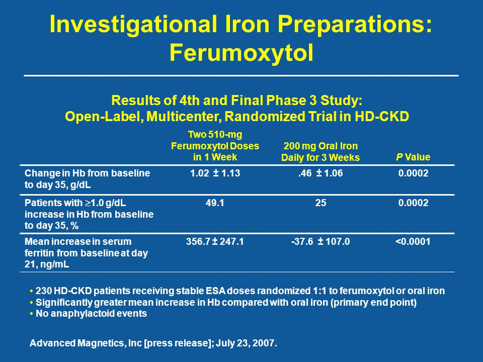 Investigational Iron Preparations: Ferumoxytol 230 HD-CKD patients receiving stable ESA doses randomized 1:1 to ferumoxytol or oral iron Significantly