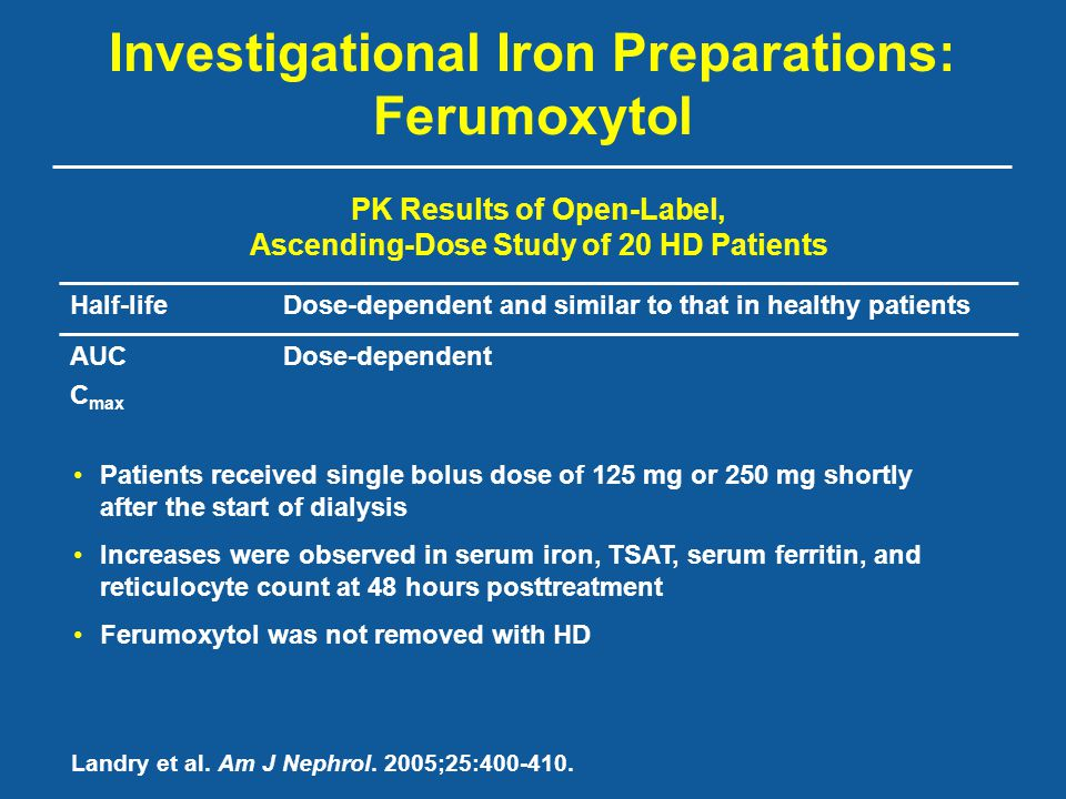 Ferumoxytol in non-HD patients Phase 2, open-label trial 21 PD or CKD patients; 13 on ESA, 8 no ESA ESA dose could be changed Randomized to: –4 doses of 225 mg in 2 weeks –2 doses of 510 mg in 1-2 weeks Rapid push 30 mg iron/sec Seven possibly related AEs in 5 patients –Constipation, chills, tingling, GI viral syndrome, delayed pruritic erythematous rash, pain at injection site Spinowitz et al.