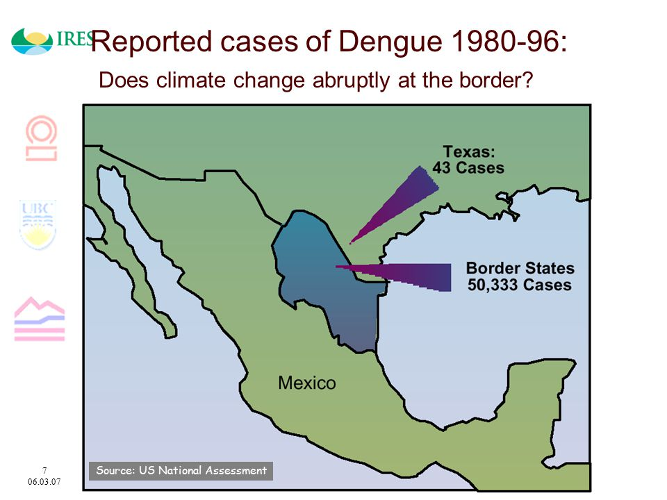 7 06.03.07 Reported cases of Dengue 1980-96: Does climate change abruptly at the border.