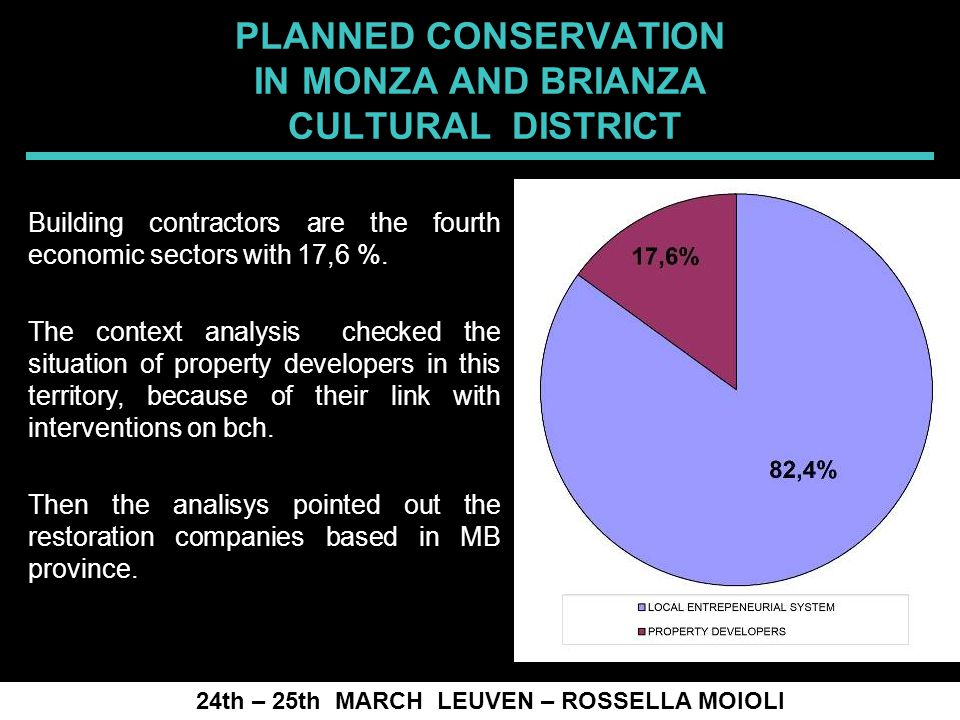 SPRECOMAH 2008 PLANNED CONSERVATION IN MONZA AND BRIANZA CULTURAL DISTRICT 24th – 25th MARCH LEUVEN – ROSSELLA MOIOLI Building contractors are the fourth economic sectors with 17,6 %.