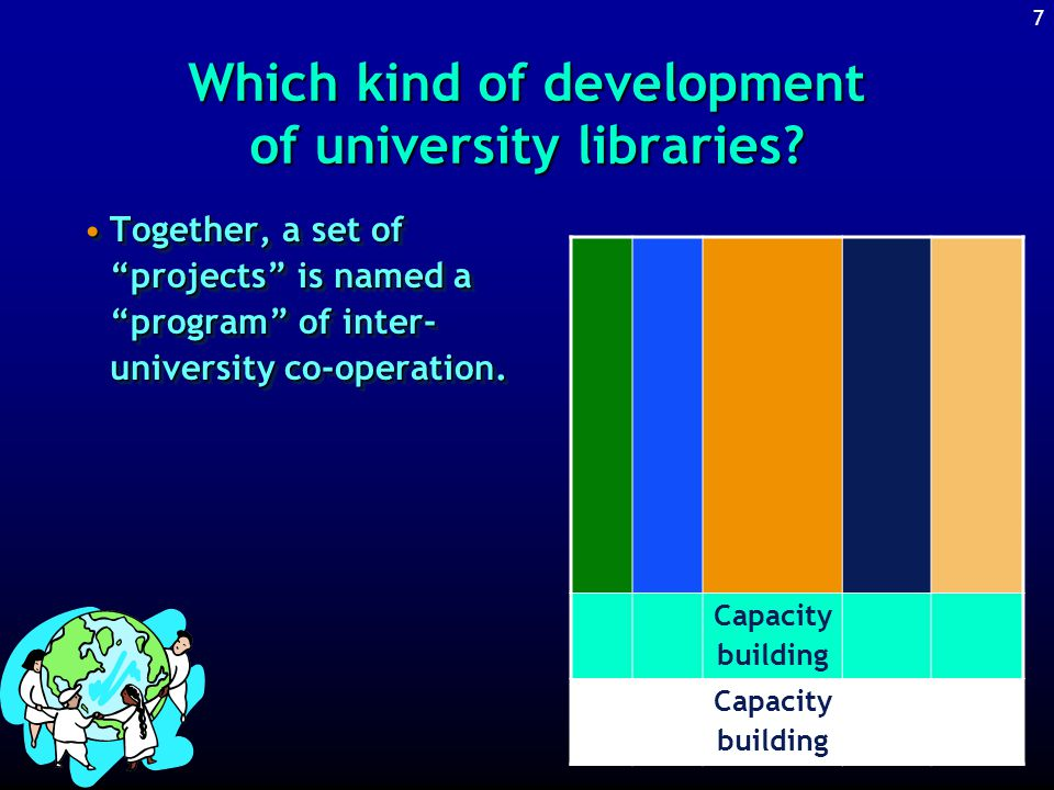 6 Which kind of development of university libraries.