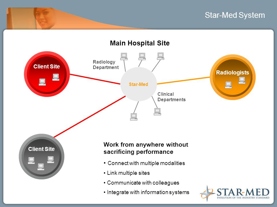 Star-Med System Clinical Departments Satellite Site Radiology Department Star-Med Work from anywhere without sacrificing performance Connect with mult