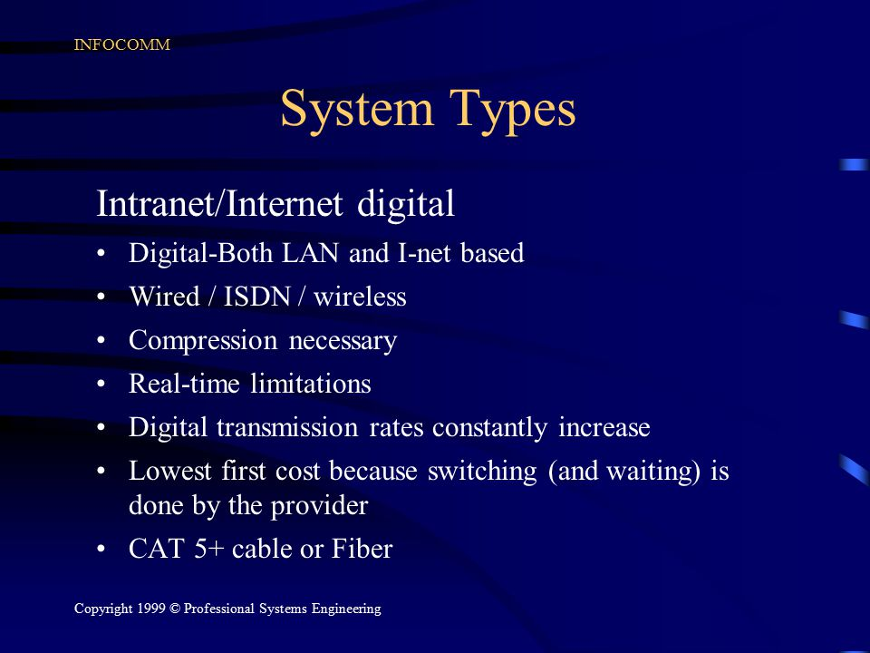 INFOCOMM Copyright 1999 © Professional Systems Engineering System Types Intranet/Internet digital Digital-Both LAN and I-net based Wired / ISDN / wire