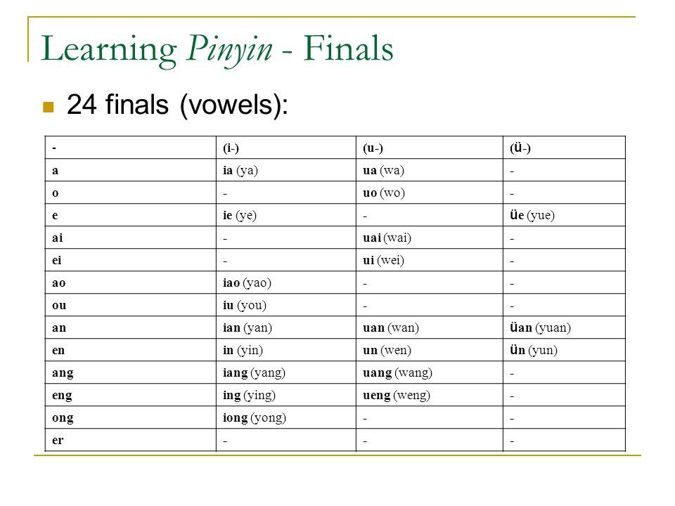 Learning Pinyin - Initials 23 initials Row 1bpmf Row 2dtnl Row 3gkh- Row 4jqx- Row 5zcs- Row 6zhchshr Row 7yw