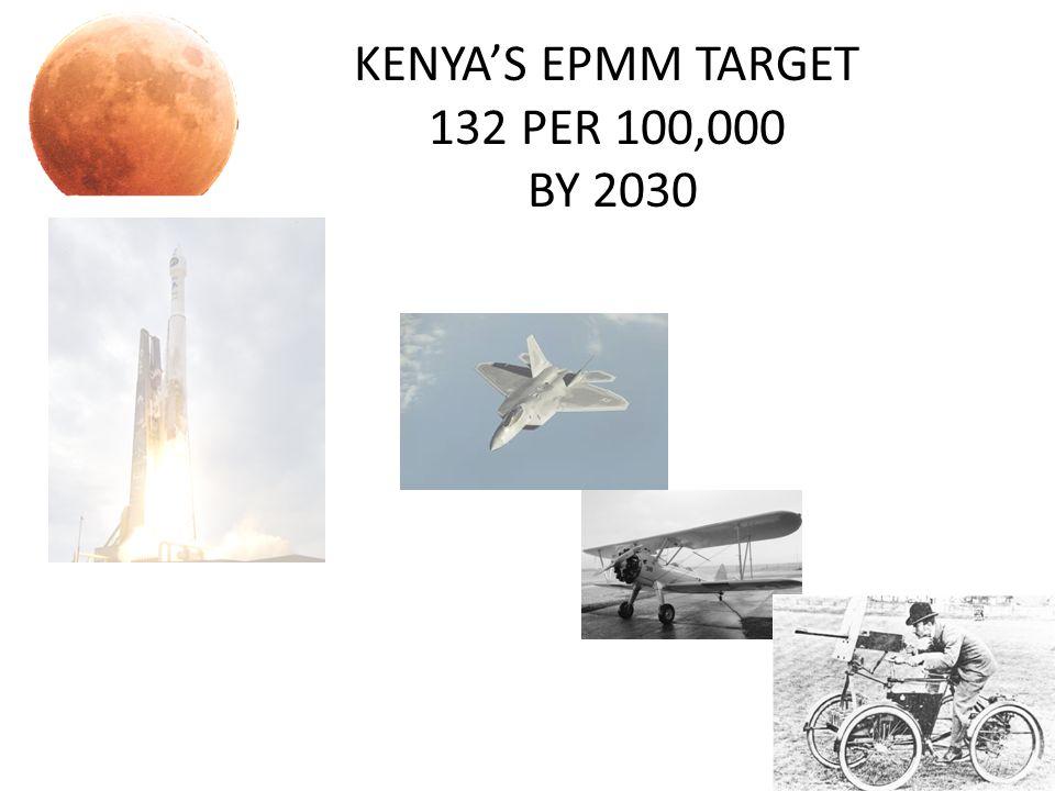 KENYA'S EPMM TARGET 132 PER 100,000 BY 2030