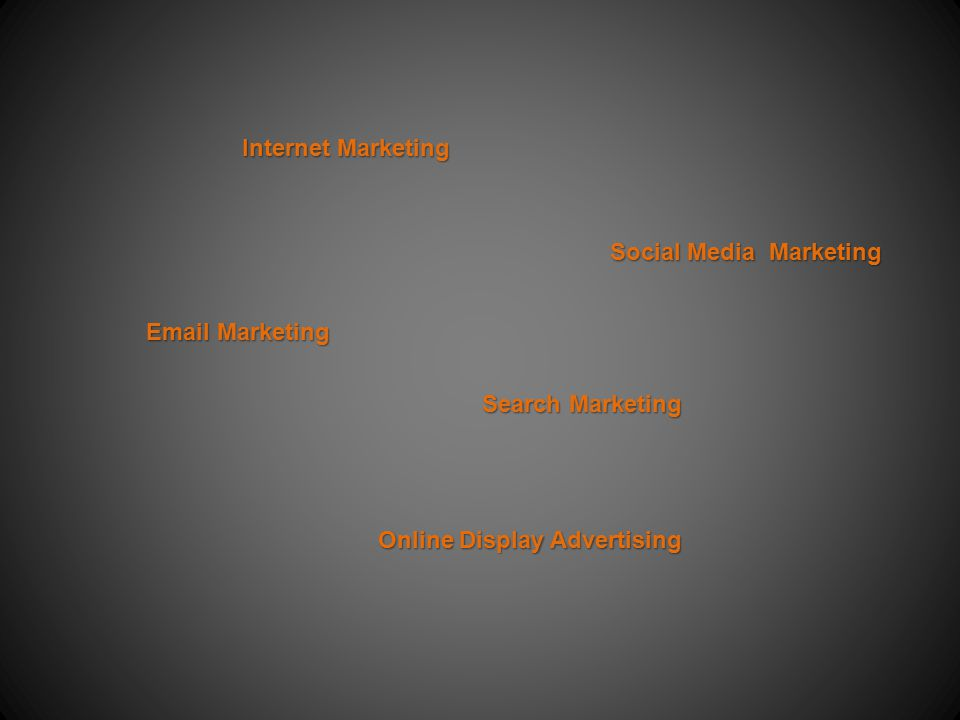 Internet Marketing Email Marketing Social Media Marketing Search Marketing Online Display Advertising