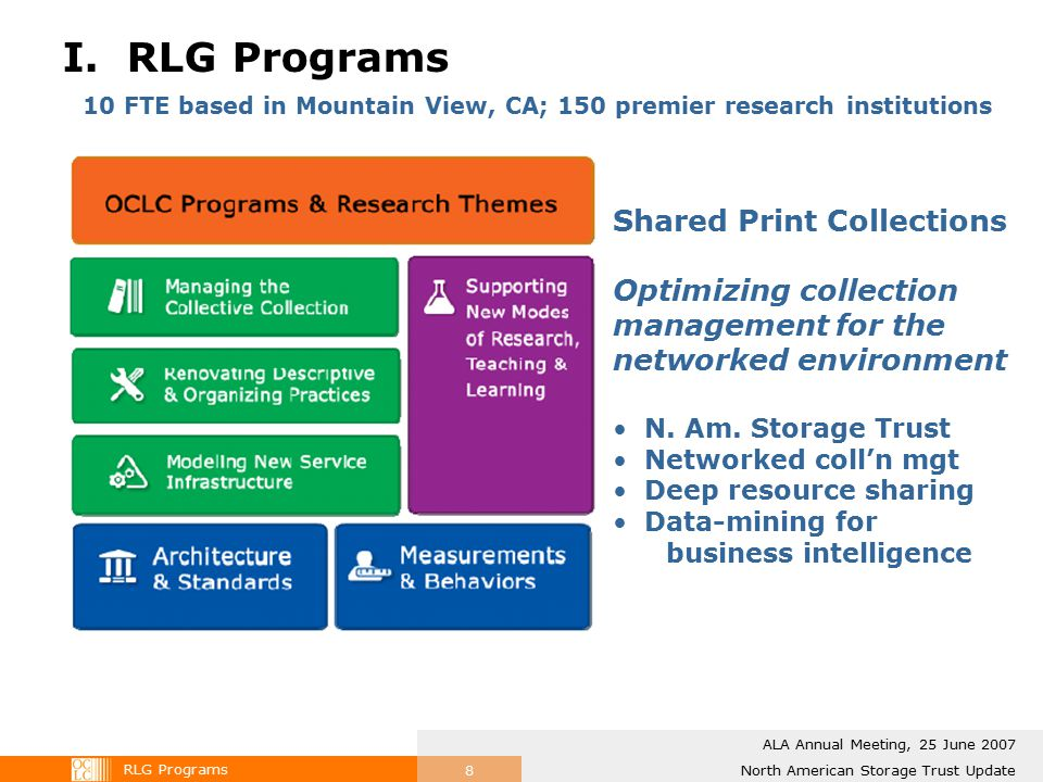 RLG Programs North American Storage Trust Update ALA Annual Meeting, 25 June 2007 8 I. RLG Programs Shared Print Collections Optimizing collection man