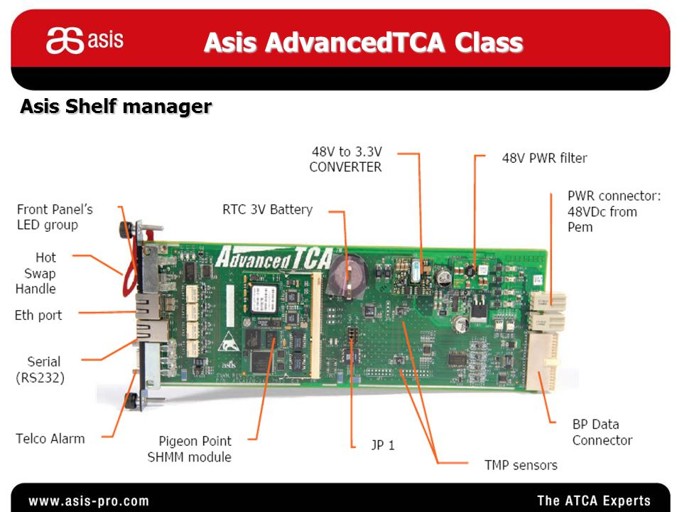 Asis AdvancedTCA Class Asis Shelf manager