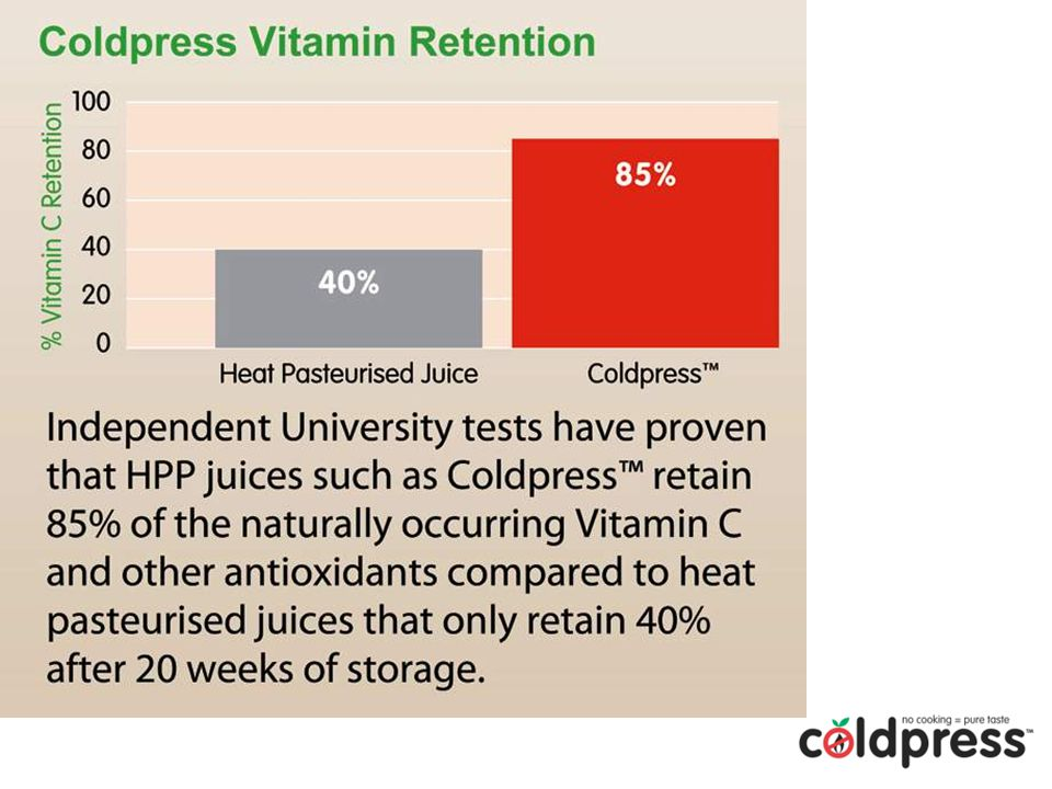 vitamin retention