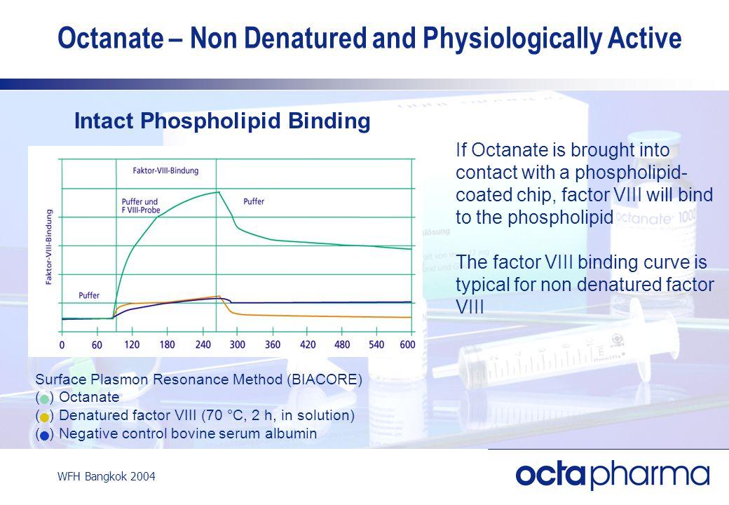 WFH Bangkok 2004 Octanate – Non Denatured and Physiologically Active Intact Phospholipid Binding Surface Plasmon Resonance Method (BIACORE) ( ) Octana