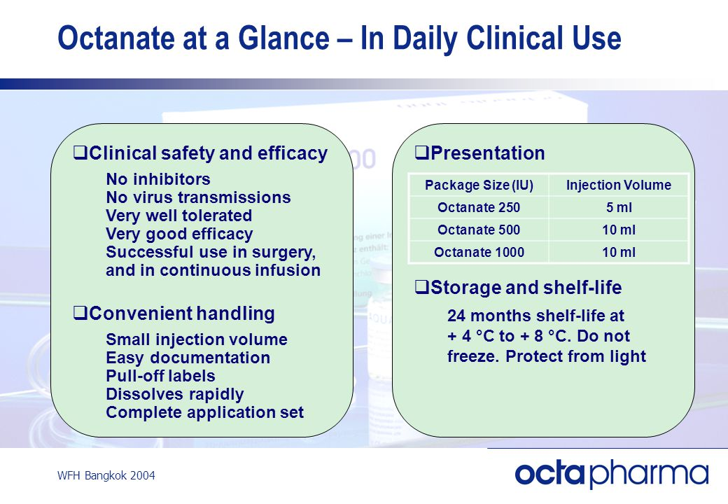 WFH Bangkok 2004 Octanate at a Glance – In Daily Clinical Use  Clinical safety and efficacy No inhibitors No virus transmissions Very well tolerated