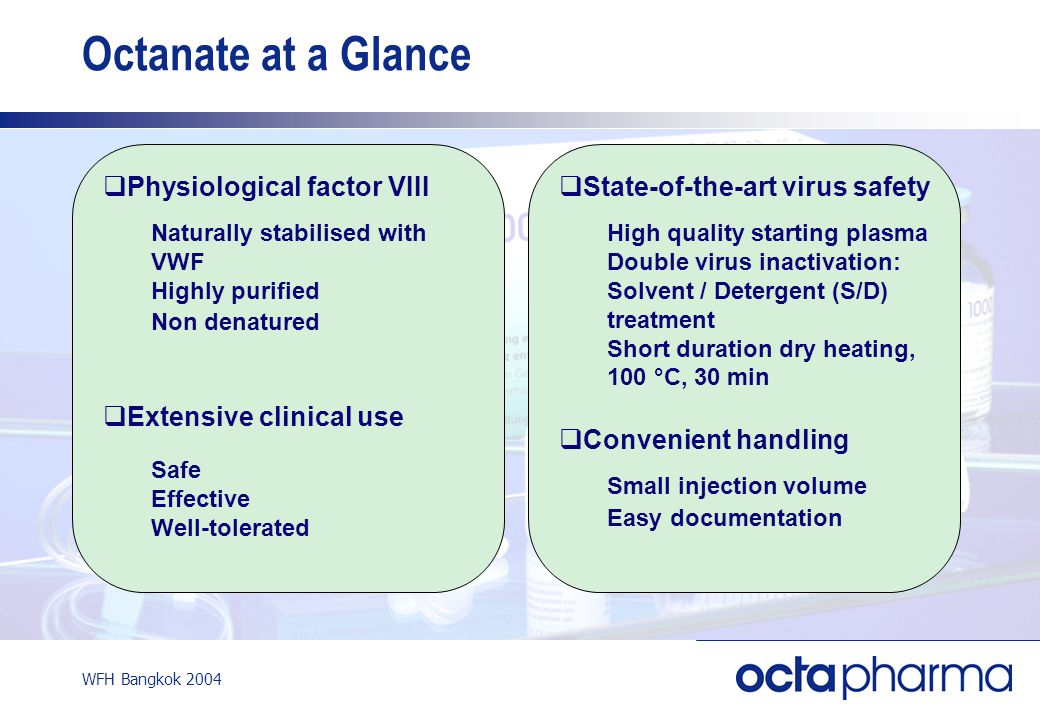 WFH Bangkok 2004 Octanate at a Glance  Physiological factor VIII Naturally stabilised with VWF Highly purified Non denatured  Extensive clinical use Safe Effective Well-tolerated  State-of-the-art virus safety High quality starting plasma Double virus inactivation: Solvent / Detergent (S/D) treatment Short duration dry heating, 100 °C, 30 min  Convenient handling Small injection volume Easy documentation