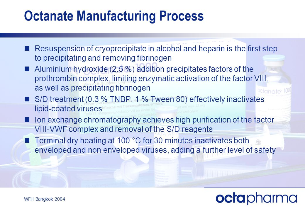 WFH Bangkok 2004 Octanate – Viral Safety: Conclusion Octanate fulfils all current requirements for virus safety set out by regulatory bodies, such as the Committee for Proprietary Medicinal Products* Two effective steps against lipid enveloped viruses One effective step against non enveloped viruses A combination of methods based on different principles of action Inactivation procedures with a high safety margin Rapid virus inactivation Robustness in the event of process variations Validation of each step with a wide variety of viruses An individual step efficacy equivalent to 4 log 10 Other process steps provide additional safety *CPMP/BWP/268/95, 1996.