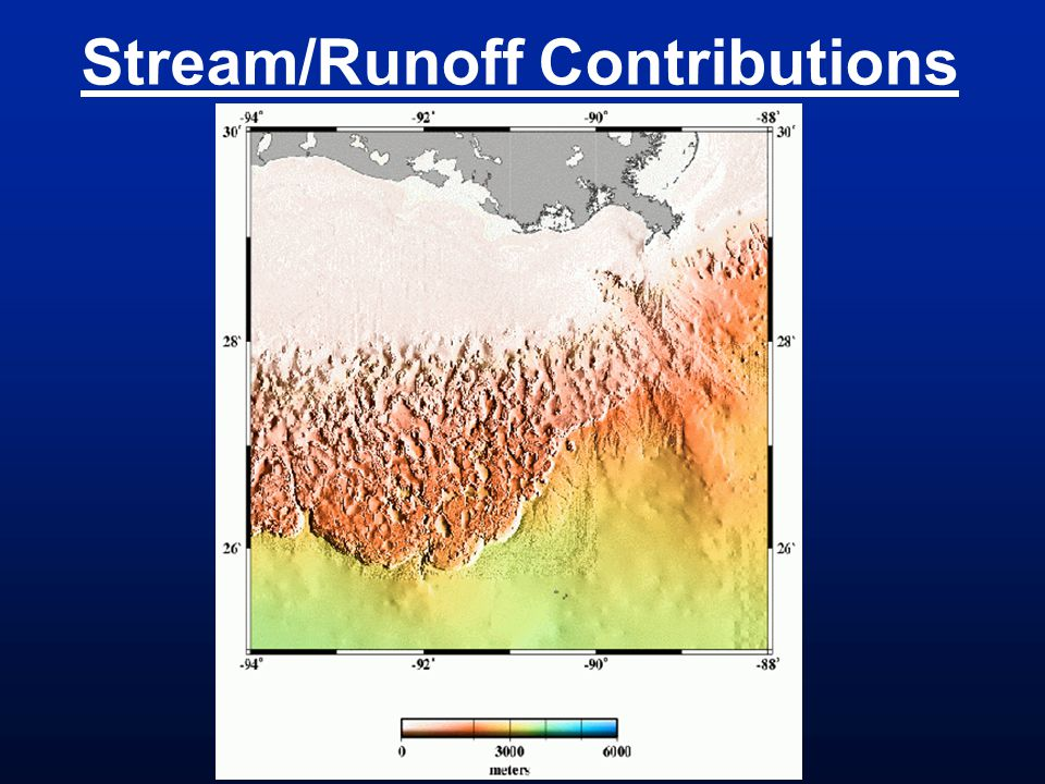 Stream/Runoff Contributions