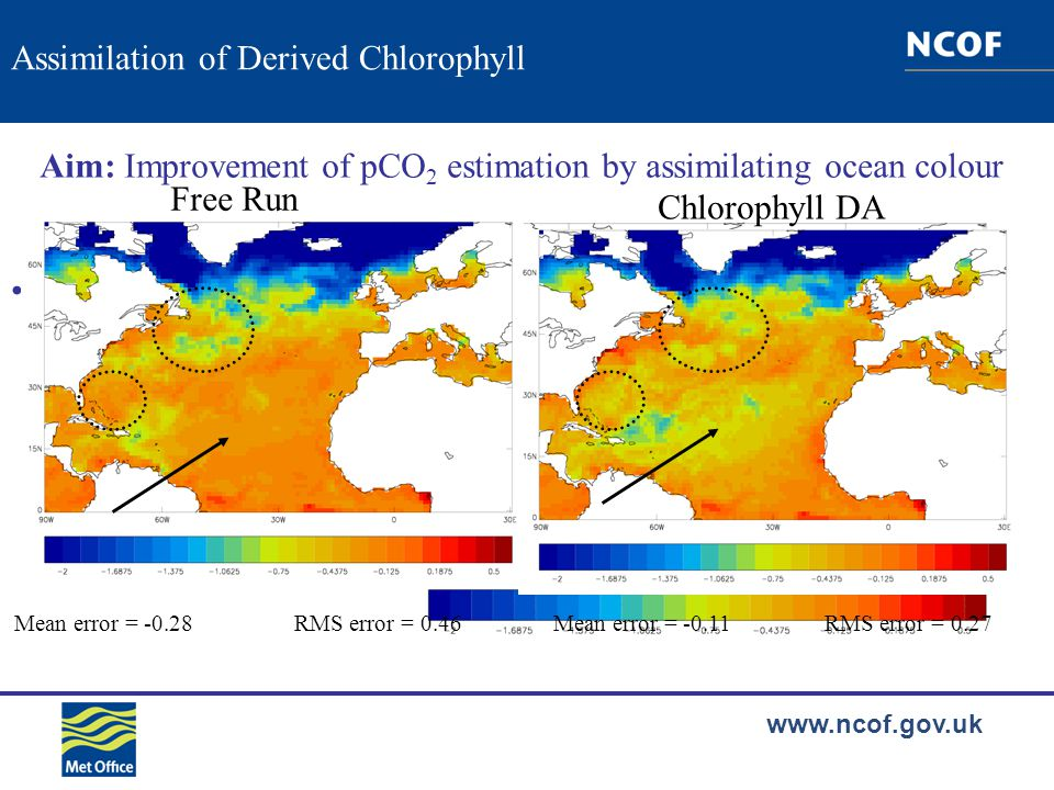 www.ncof.gov.uk 10-day test run Free Run Chlorophyll DA RMS error = 0.46RMS error = 0.27Mean error = -0.28Mean error = -0.11 Aim: Improvement of pCO 2 estimation by assimilating ocean colour Assimilation of Derived Chlorophyll