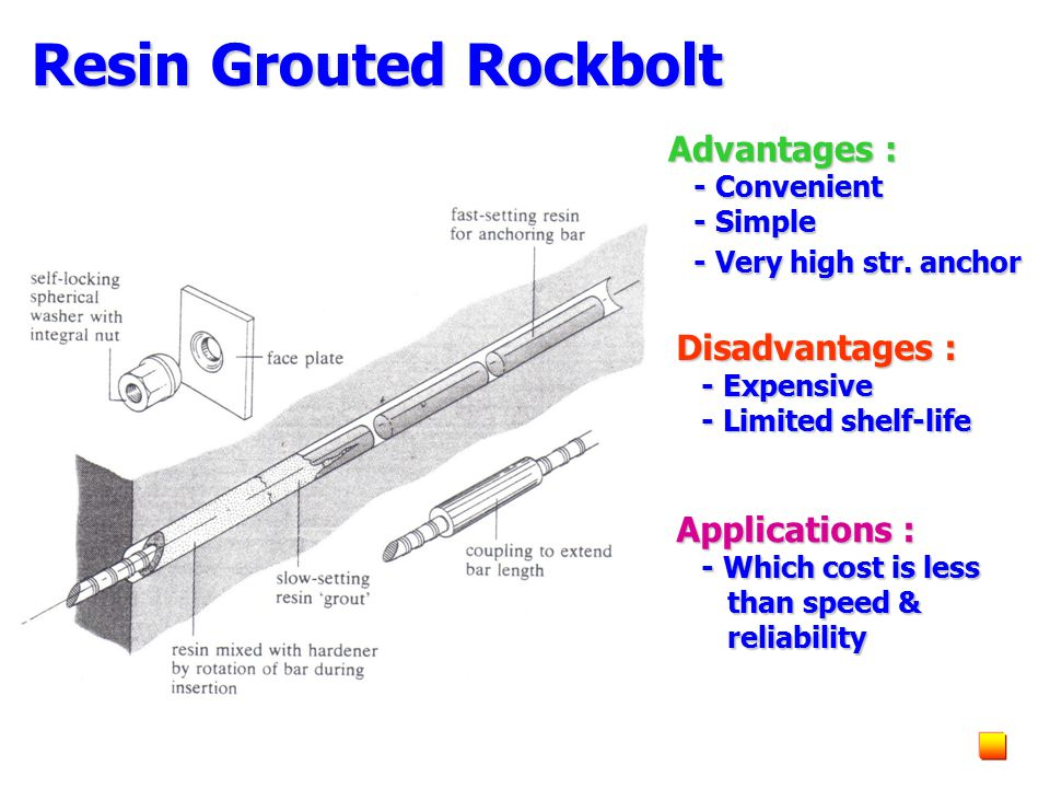 Resin Grouted Rockbolt Advantages : - Convenient - Convenient - Simple - Simple - Very high str.