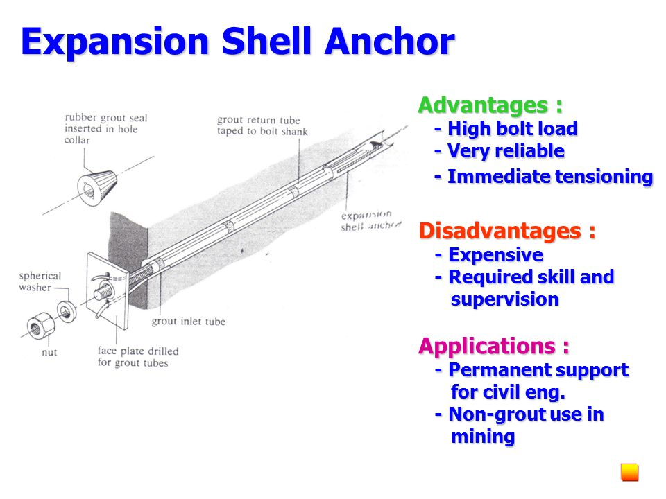 Expansion Shell Anchor Advantages : - High bolt load - High bolt load - Very reliable - Very reliable - Immediate tensioning - Immediate tensioning Disadvantages : - Expensive - Expensive - Required skill and - Required skill and supervision supervision Applications : - Permanent support - Permanent support for civil eng.