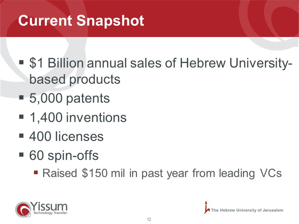 12 Current Snapshot  $1 Billion annual sales of Hebrew University- based products  5,000 patents  1,400 inventions  400 licenses  60 spin-offs 