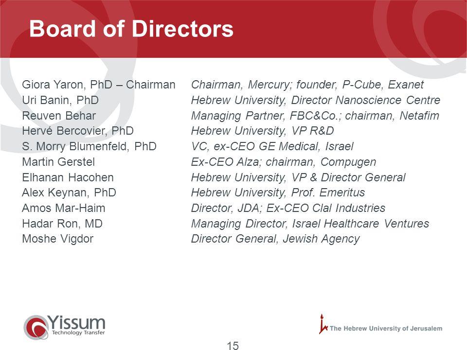 15 Board of Directors Giora Yaron, PhD – Chairman Uri Banin, PhD Reuven Behar Hervé Bercovier, PhD S.