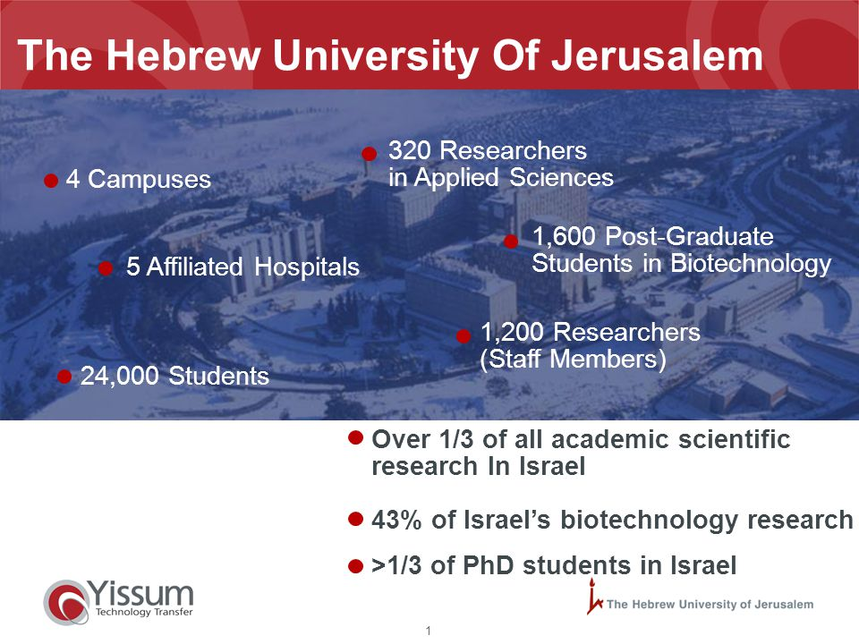 1 The Hebrew University Of Jerusalem Over 1/3 of all academic scientific research In Israel 43% of Israel's biotechnology research >1/3 of PhD student