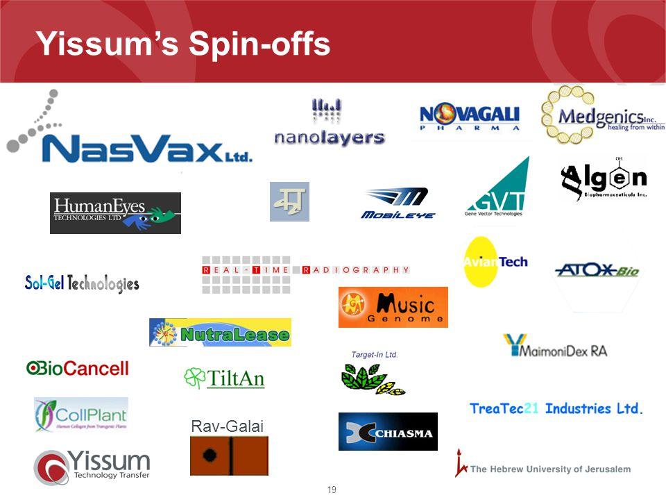 19 Yissum's Spin-offs Rav-Galai