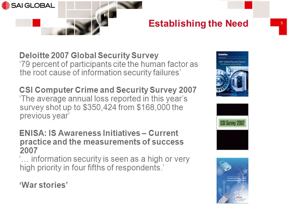 5 Establishing the Need Deloitte 2007 Global Security Survey '79 percent of participants cite the human factor as the root cause of information securi