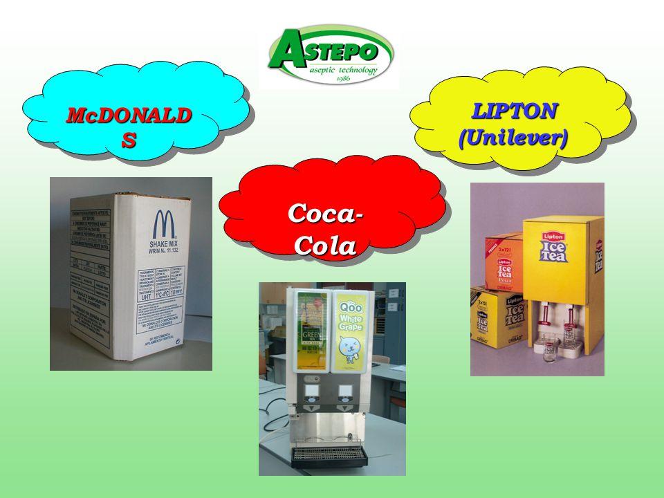 McDONALD S LIPTON(Unilever)LIPTON(Unilever) Coca- Cola