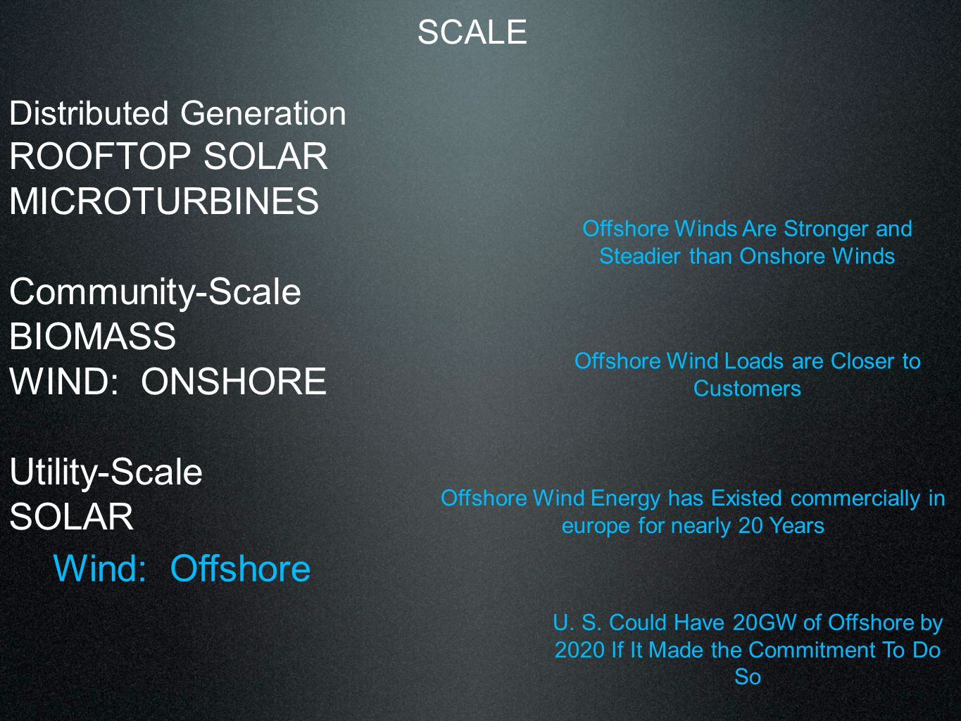 SCALE Distributed Generation ROOFTOP SOLAR MICROTURBINES Community-Scale BIOMASS WIND: ONSHORE Utility-Scale SOLAR Biomass Wind: Offshore U.