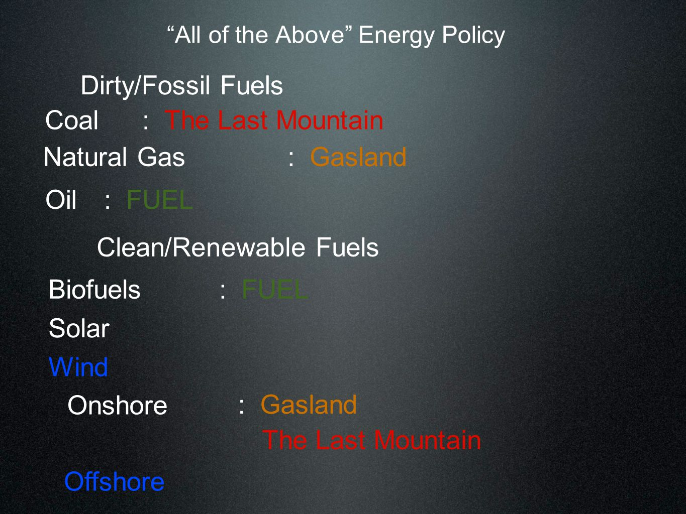 """All of the Above"" Energy Policy Dirty/Fossil Fuels Clean/Renewable Fuels Coal Oil Natural Gas Solar Wind Onshore Offshore : The Last Mountain : Gasla"