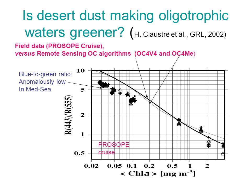 Is desert dust making oligotrophic waters greener.