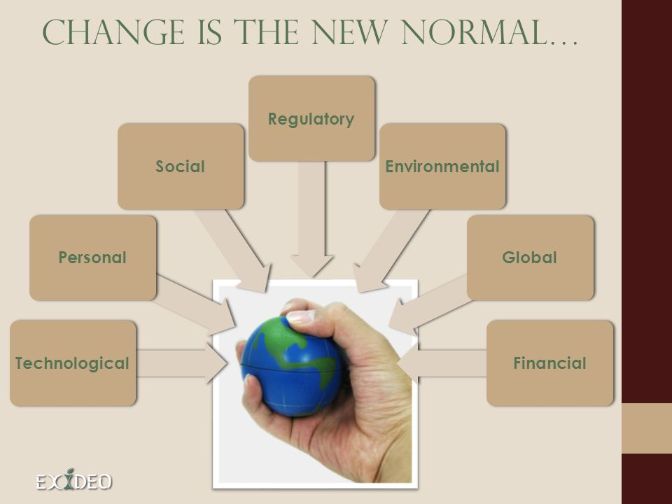 TechnologicalPersonalSocialRegulatoryEnvironmentalGlobalFinancial Change is the new normal…