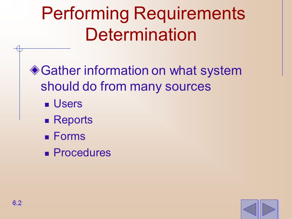 Performing Requirements Determination Gather information on what system should do from many sources Users Reports Forms Procedures 6.2