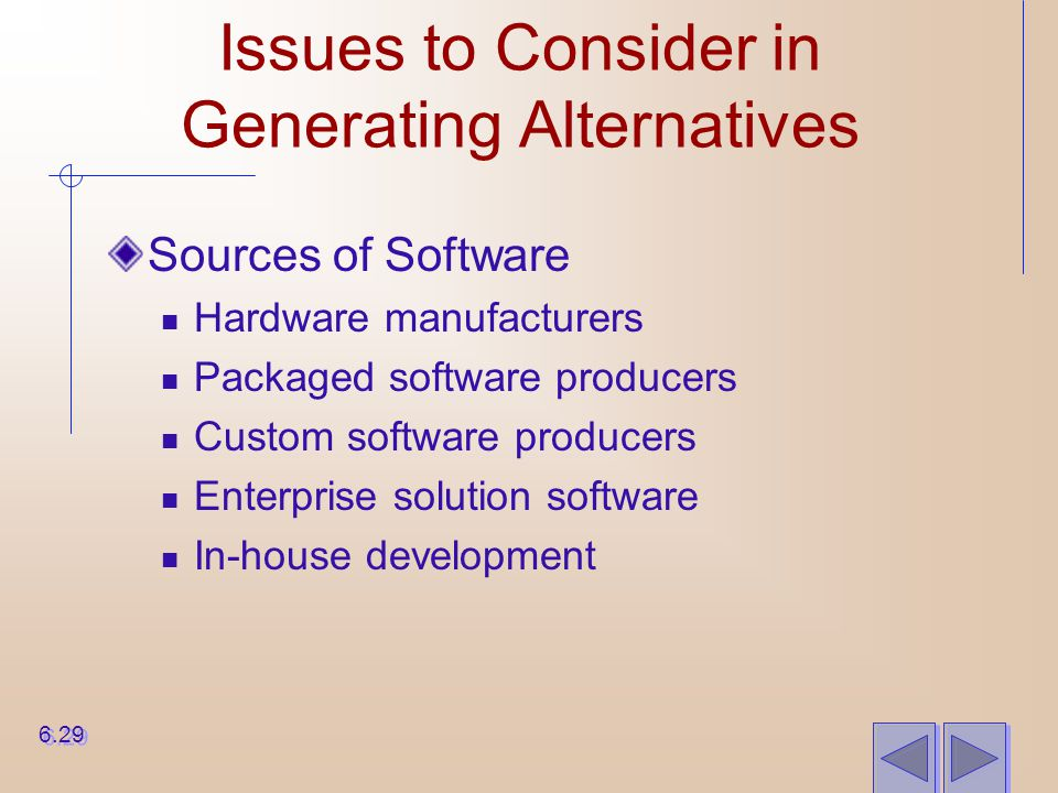 Issues to Consider in Generating Alternatives Sources of Software Hardware manufacturers Packaged software producers Custom software producers Enterpr