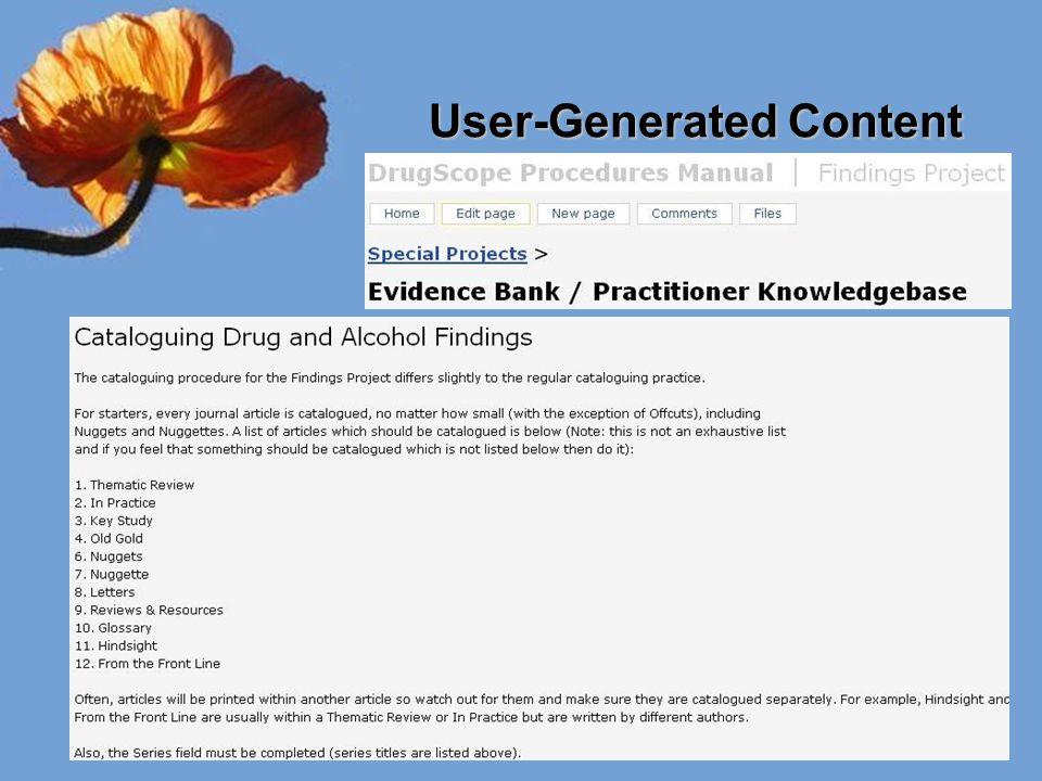 User-Generated Content User-Generated Content