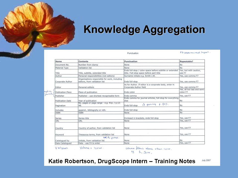 Knowledge Aggregation Katie Robertson, DrugScope Intern – Training Notes