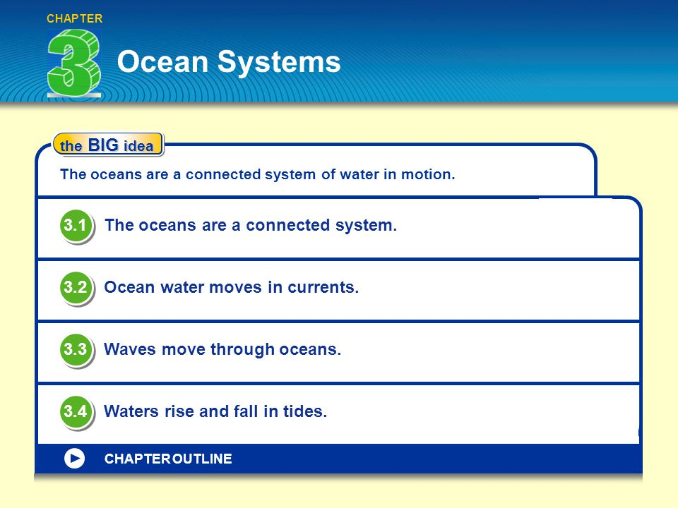 VOCABULARY KEY CONCEPT CHAPTER HOME 3.1 SECTION OUTLINE SECTION OUTLINE salinity The oceans are a connected system.