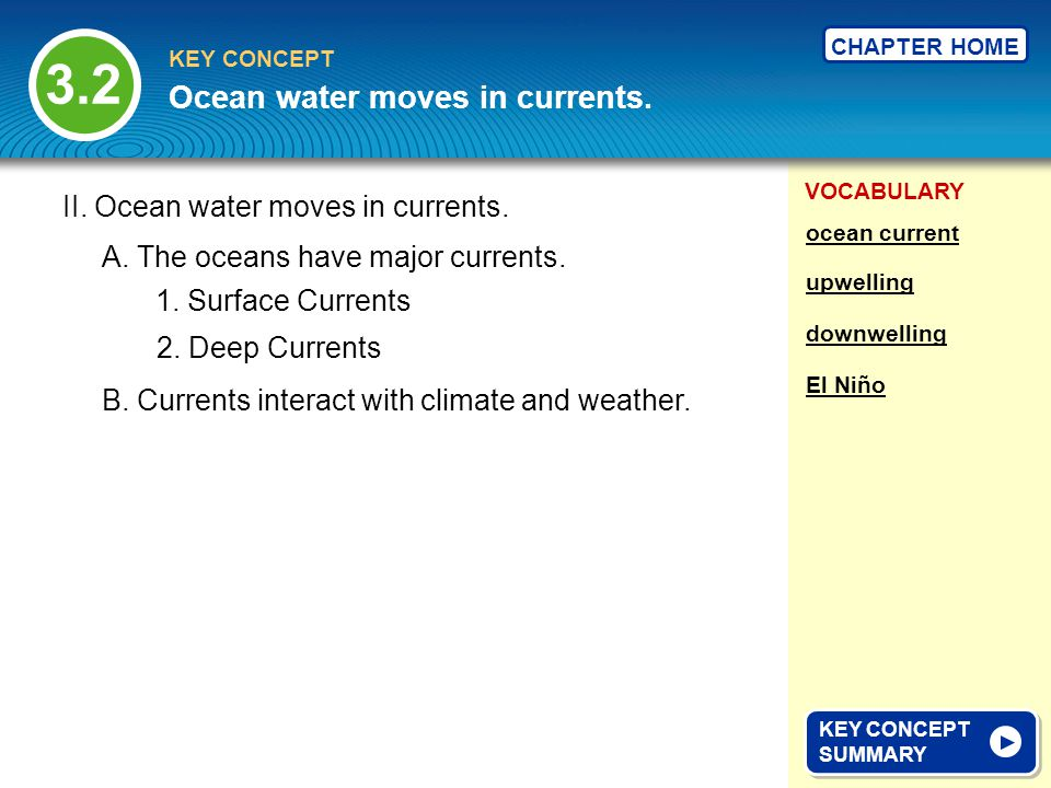 VOCABULARY KEY CONCEPT CHAPTER HOME II. Ocean water moves in currents. A. The oceans have major currents. B. Currents interact with climate and weathe