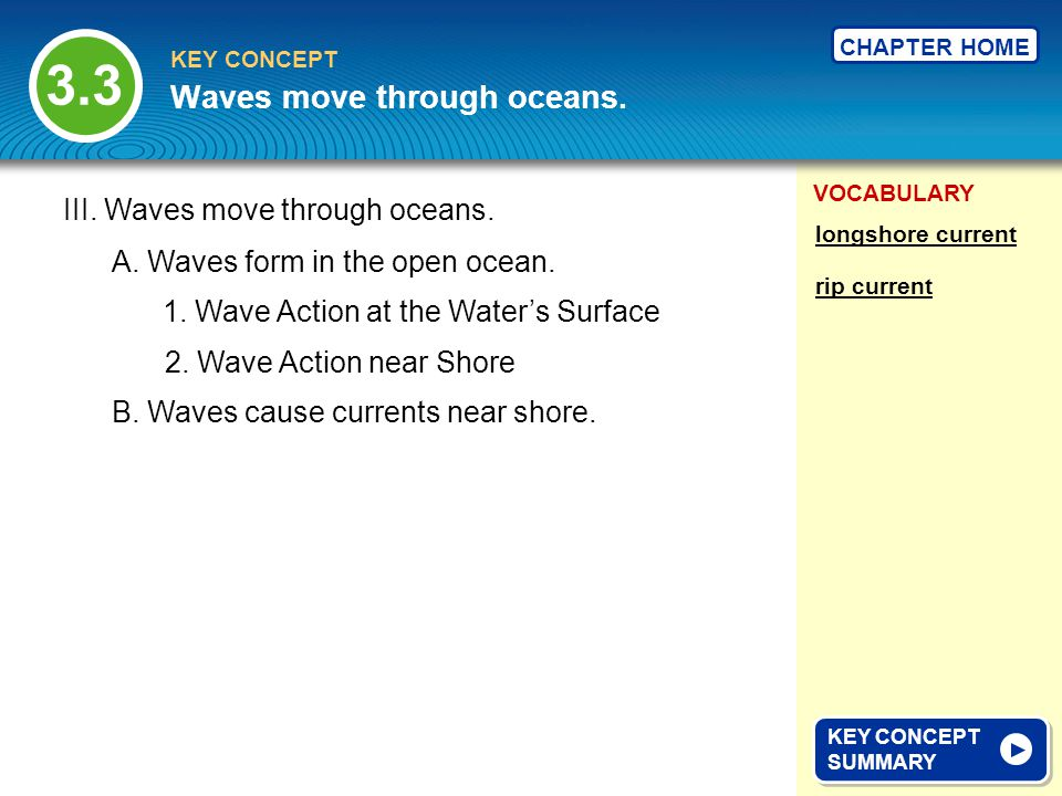VOCABULARY KEY CONCEPT CHAPTER HOME III. Waves move through oceans. A. Waves form in the open ocean. 1. Wave Action at the Water's Surface 2. Wave Act