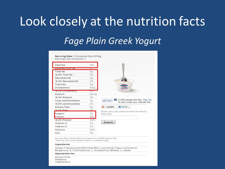 Look closely at the nutrition facts Fage Plain Greek Yogurt