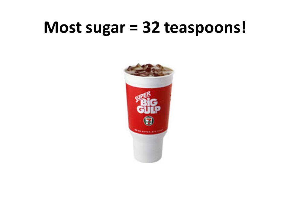 Most sugar = 32 teaspoons!