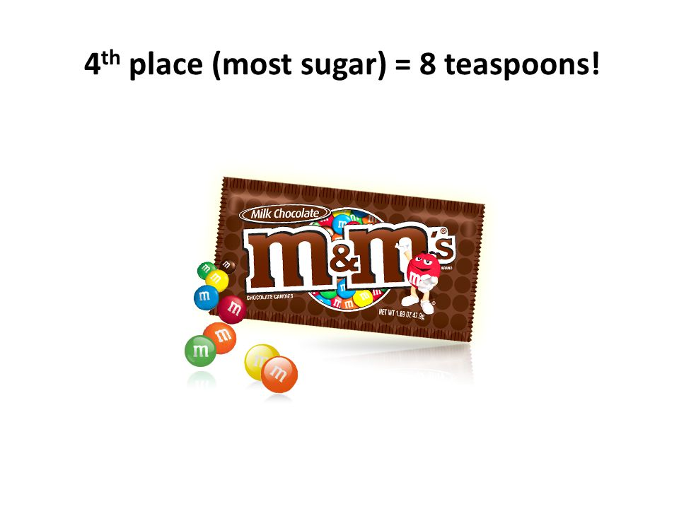 4 th place (most sugar) = 8 teaspoons!
