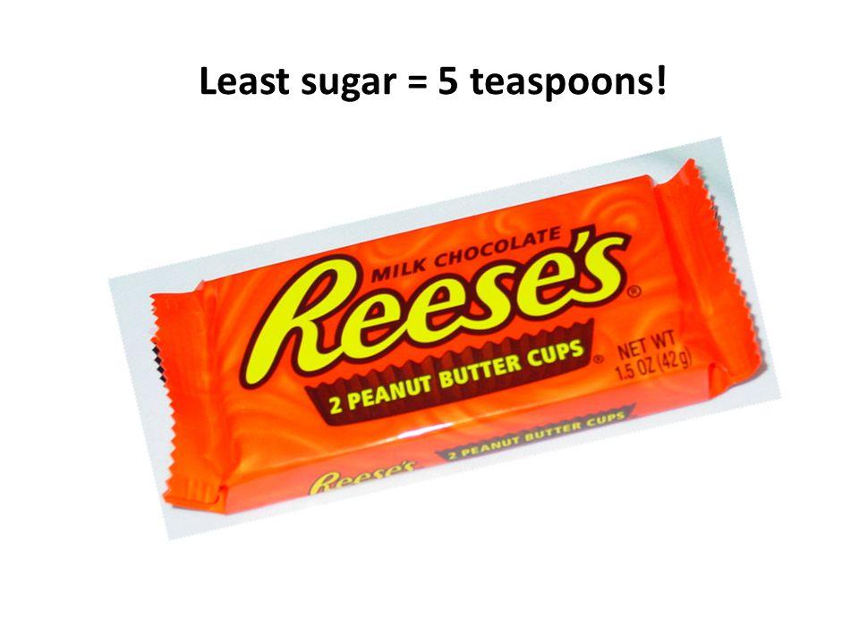 Least sugar = 5 teaspoons!