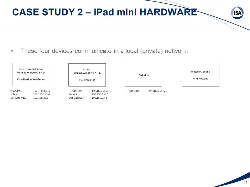 CASE STUDY 2 – iPad mini HARDWARE 14 These four devices communicate in a local (private) network: