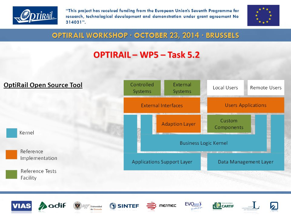 OPTIRAIL WORKSHOP · OCTOBER 23, 2014 · BRUSSELS RAMSYS Integration RAMSYS OPTIRAIL – WP5 – Task 5.2