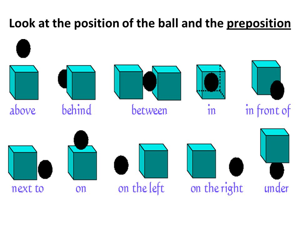 Look at the position of the ball and the preposition