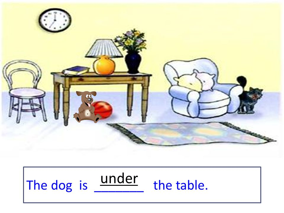 The dog is _______ the table. under