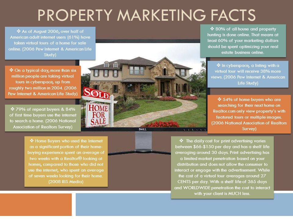 PROPERTY MARKETING FACTS  The daily cost for print advertising varies between $66-$150 per day and has a shelf life averaging around 30 days.